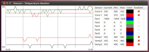 Psensor window showing CPU and general temperatures.